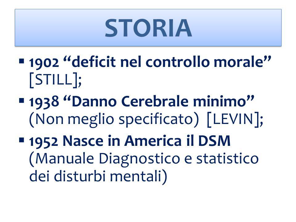 STORIA 1902 deficit nel controllo morale [STILL];